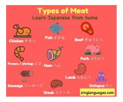 Japanese classes Bangalore - Zing Languages